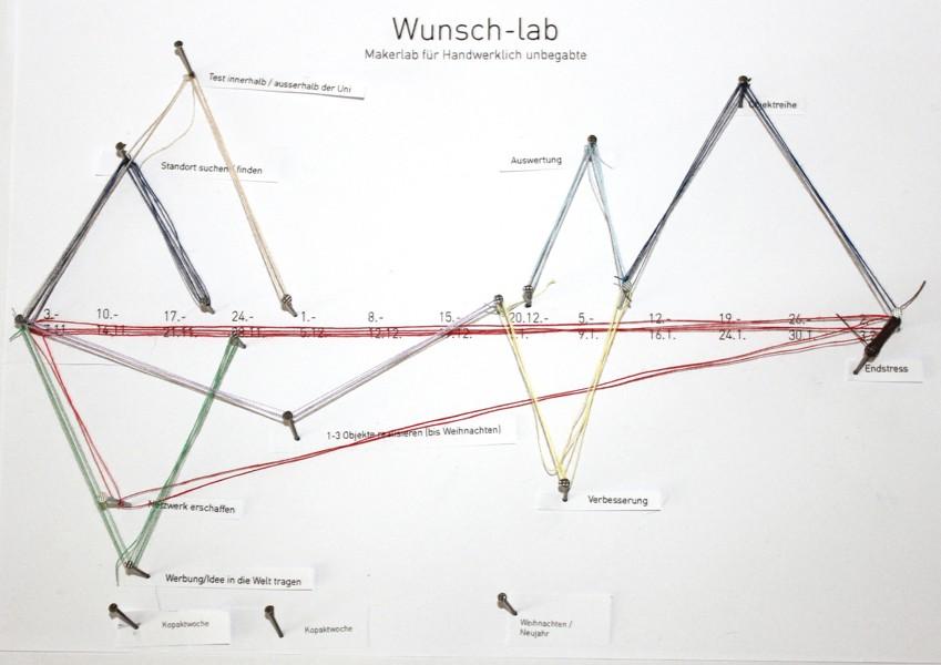 wunschlab